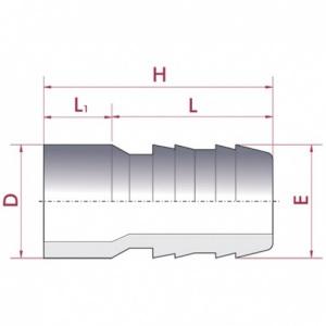 диаметр 16x16 мм