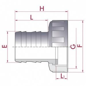 диаметр 16 мм x ¾'