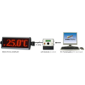 Дисплей OSF Maxi-Pool-Display