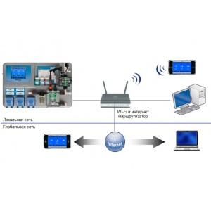 Комплект компьютерного подключения третьего насоса для станции OSF WaterFriend MRD-3 (насос