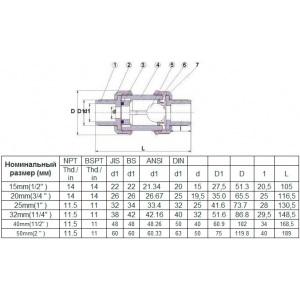 0 МПа d_50 мм (без пружины) /UBC02050/ арт. UBC02050