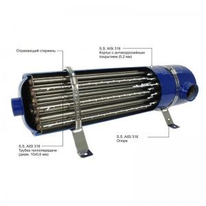40 кВт арт. 88540101