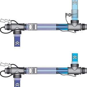 Установка ультрафиолетовая Van Erp 20 м3/ч UV-C Timer 40000, 40 Вт, 220 В арт. B210002 / BH01402