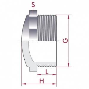 диаметр ¼'