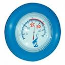 Средства измерения воды, термометры